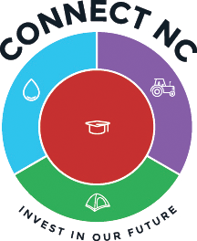 ConnectNC_Logo_Final_v1B